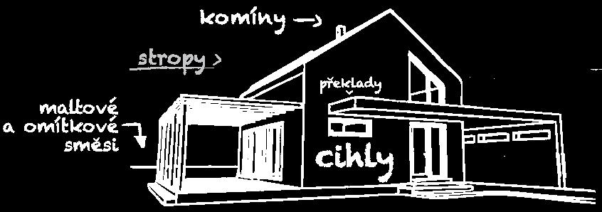 Grafické znázornění činností firmy v domku