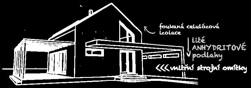 Grafické znázornění realizací firmy v domku